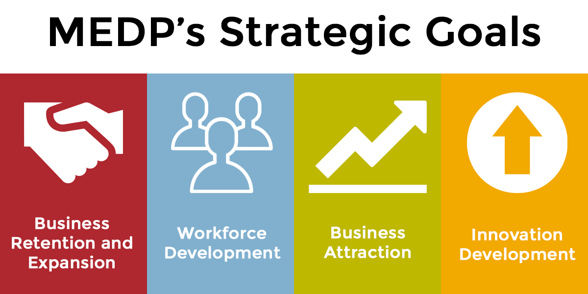 MEDP's 4 strategic goals