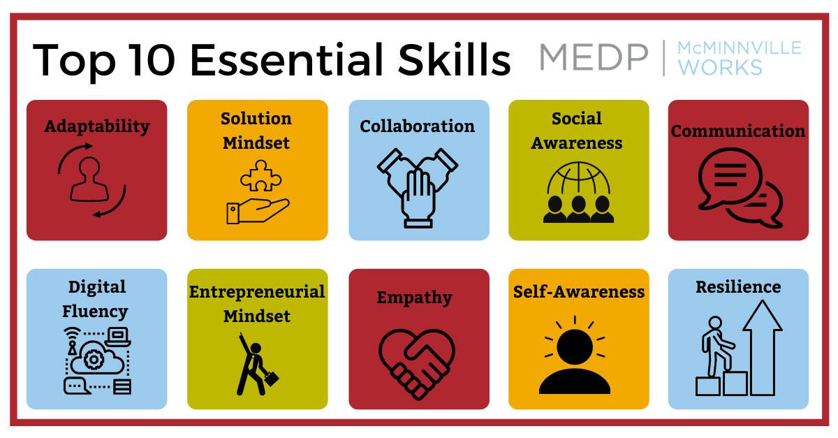 10 Essential Skills